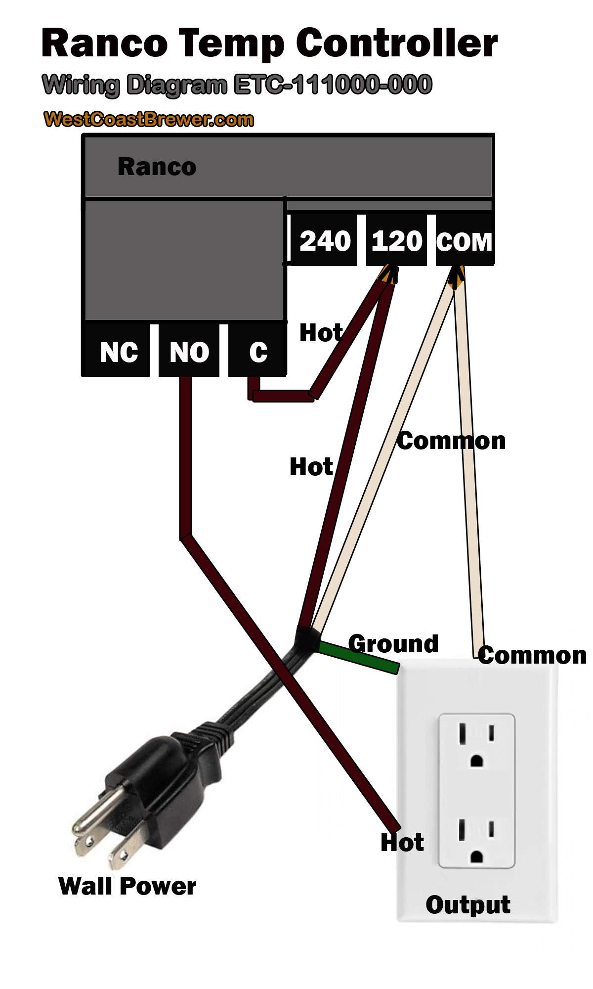 Ranco Digital Temperature Controller Wiring Diagram how to wire a ranco digital temperature controller homebrewing temperature control wiring diagram at alyssarenee.co
